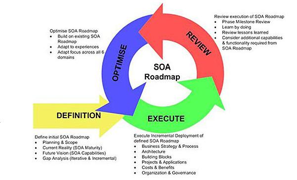 data-pio-chart
